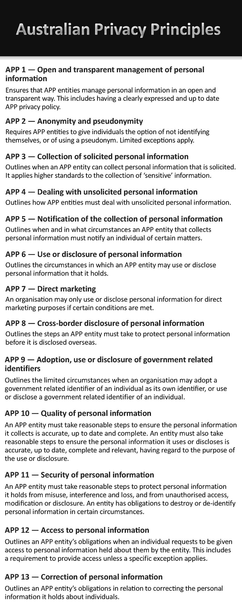 Australian Privacy Principles summary